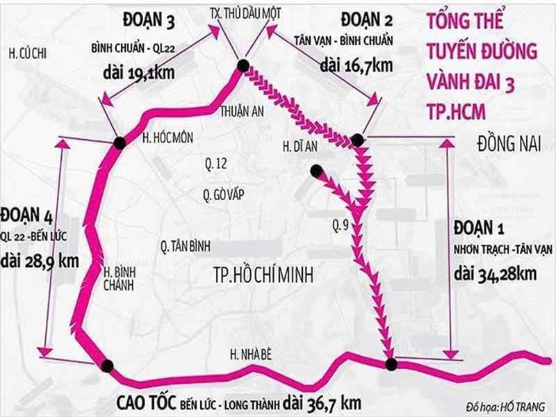 TP.HCM: Đầu tư 31.000 tỷ đồng khép kín vành đai 3
